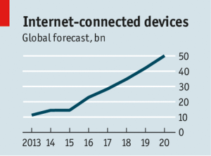 Economist_Internet-of-Things_IoT-July-2014-300x222