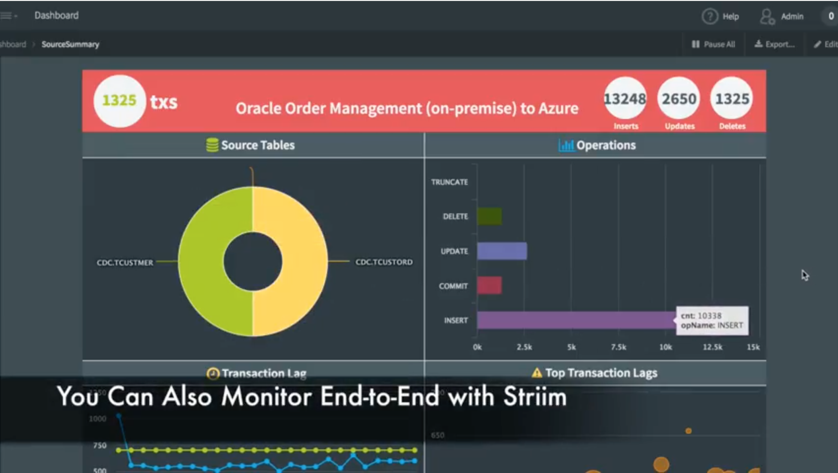 Migrate Oracle Data to Azure in Real Time