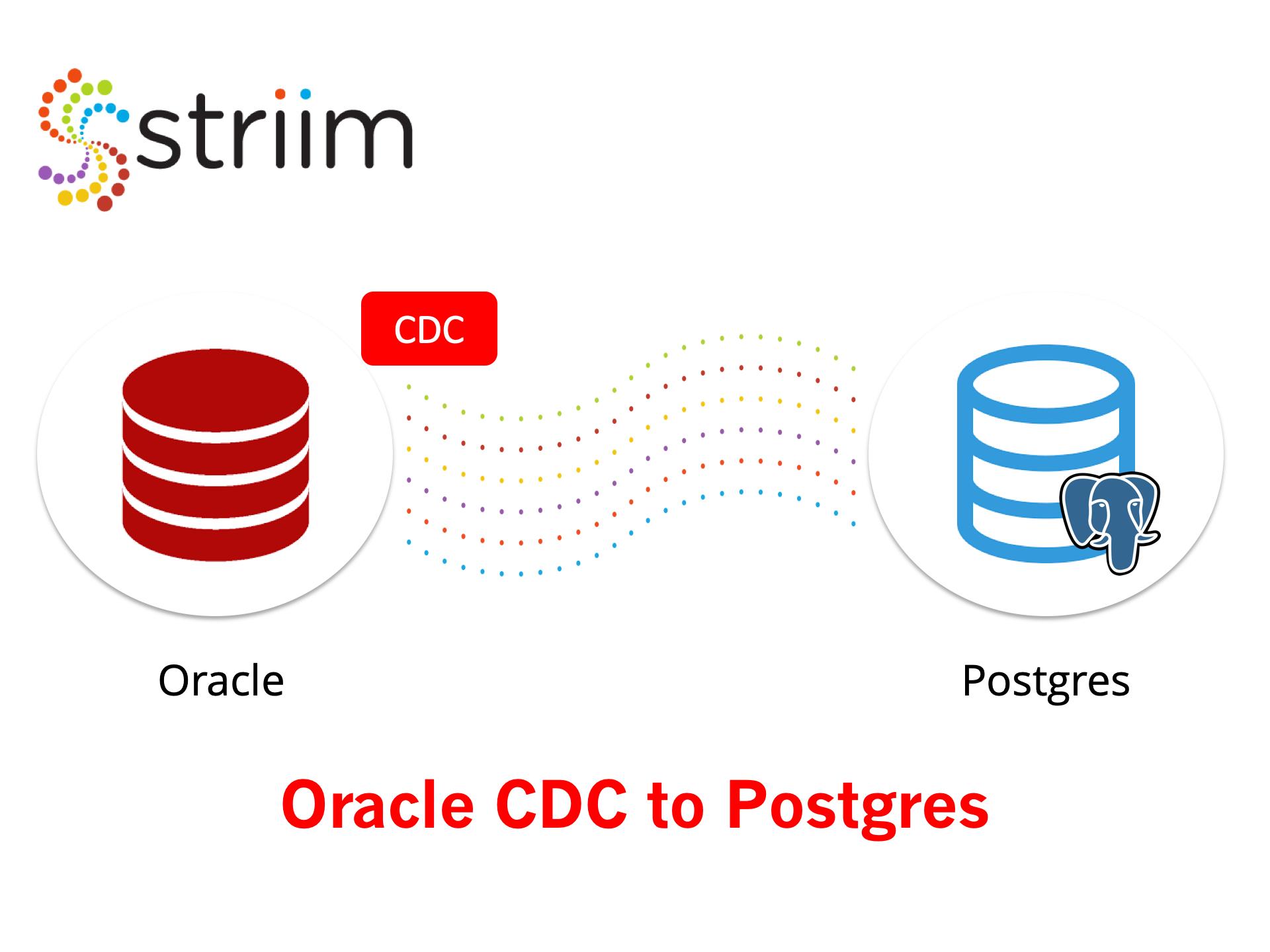 Oracle CDC to Postgres