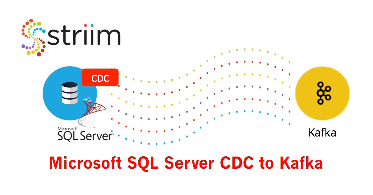 Microsoft SQL Server to Kafka