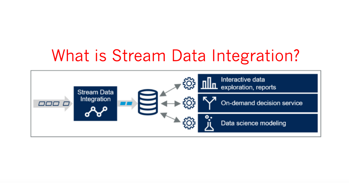 What is Stream Data Integration?