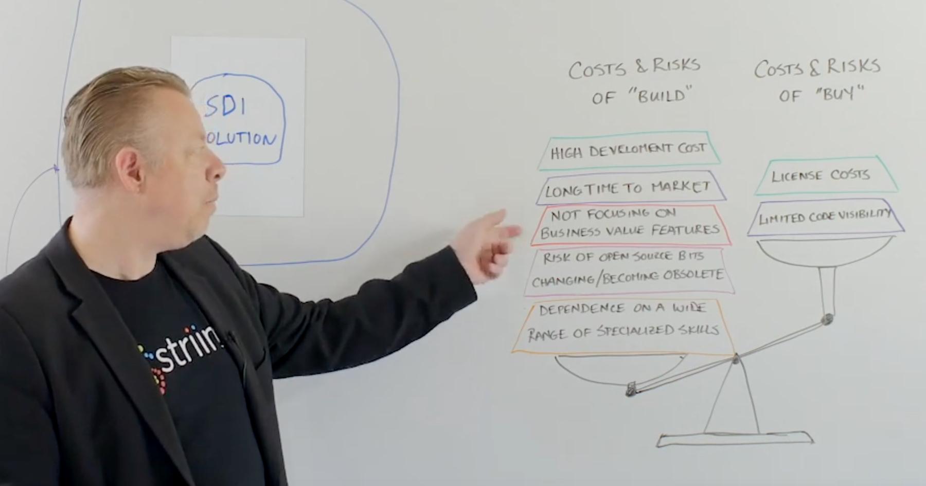 Build vs. Buy - Streaming Data Integration