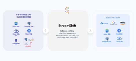 Streamshift database migration tool